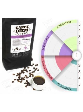 Кофе Decaff (без кофеина) Колумбия Супремо