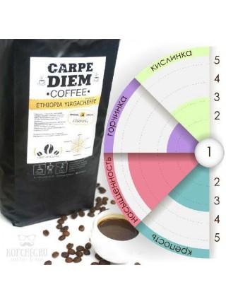 Кофе арабика Эфиопия Иргачиф