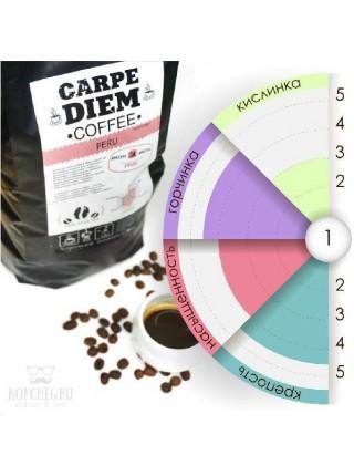 Кофе арабика Перу